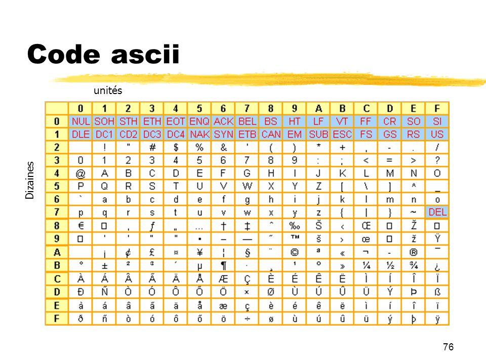Code ascii unités Dizaines 76