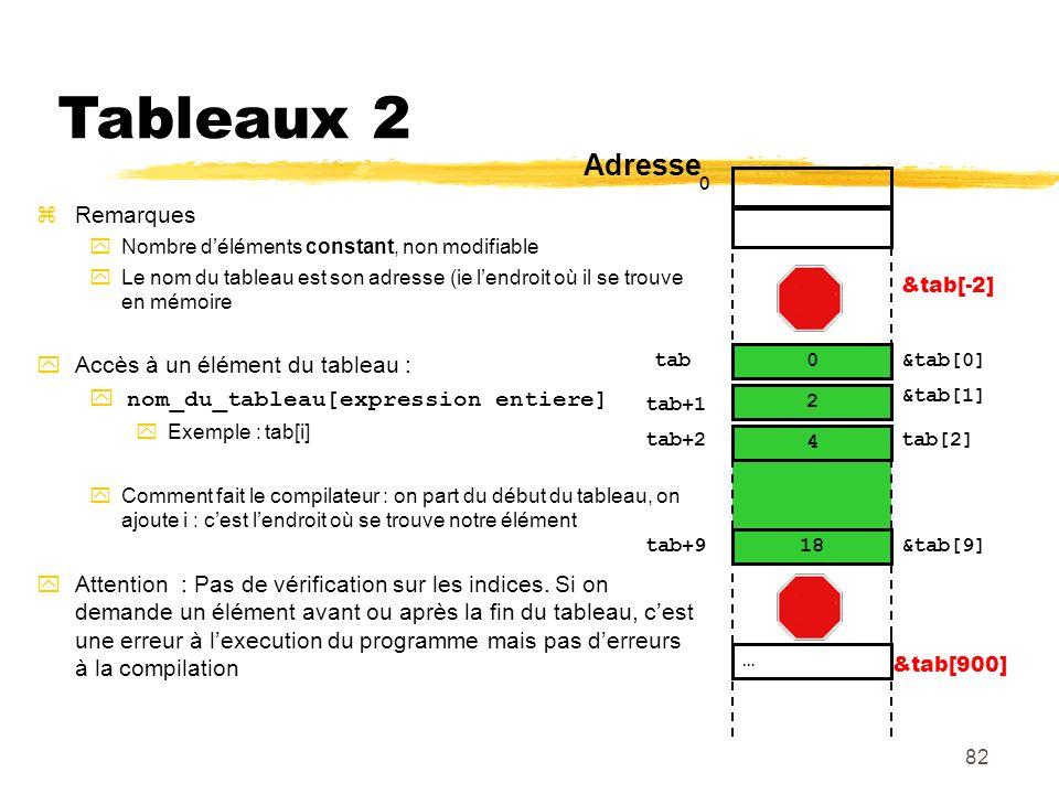 Tableaux 2 Adresse Remarques Accès à un élément du tableau :
