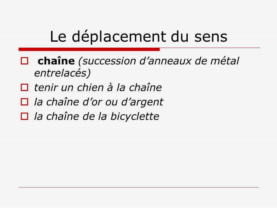 Le déplacement du sens chaîne (succession d'anneaux de métal entrelacés) tenir un chien à la chaîne.