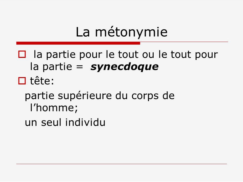 La métonymie la partie pour le tout ou le tout pour la partie = synecdoque. tête: partie supérieure du corps de l'homme;