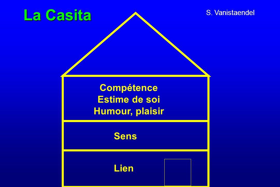 La Casita Compétence Estime de soi Humour, plaisir Sens Lien