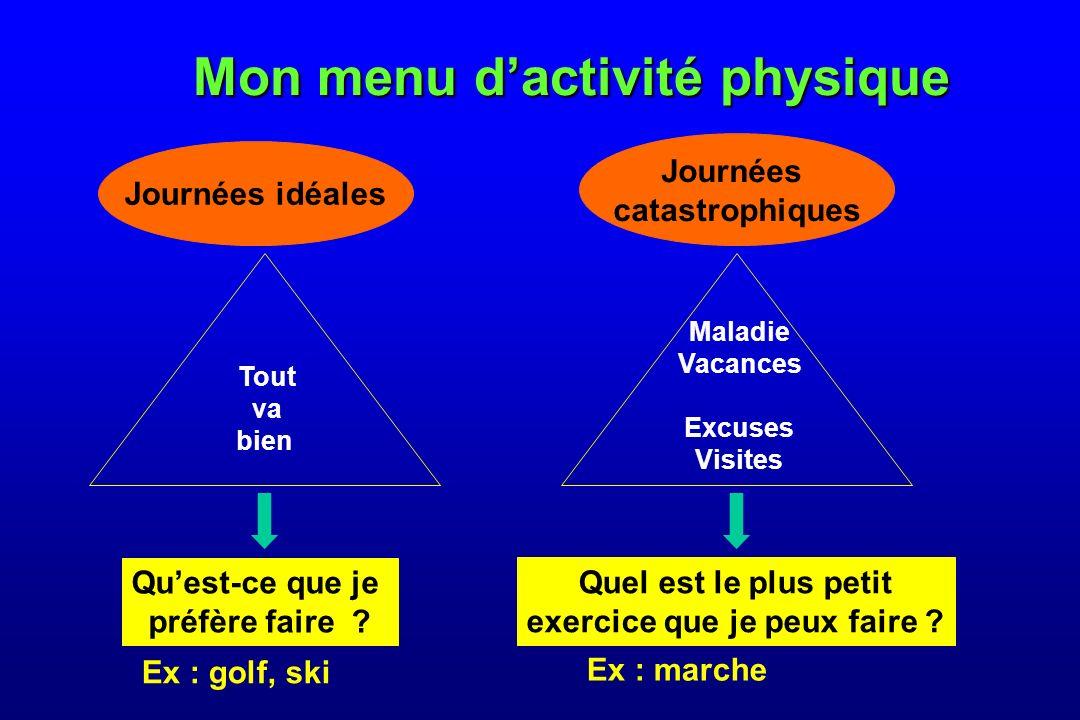 Mon menu d'activité physique exercice que je peux faire