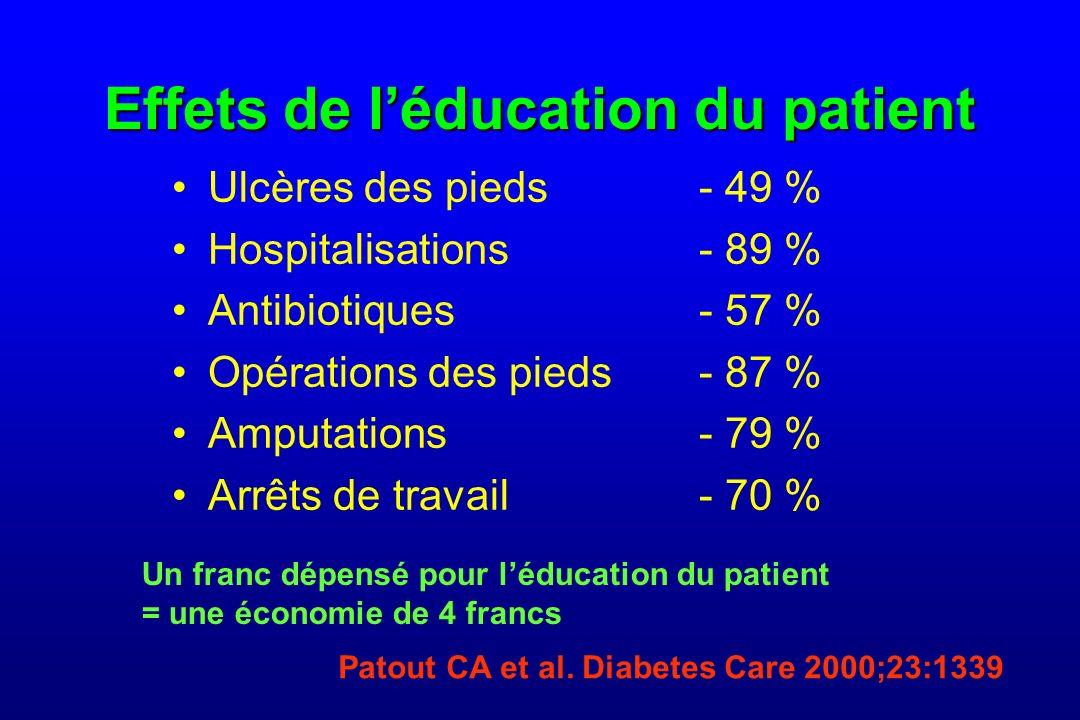 Effets de l'éducation du patient