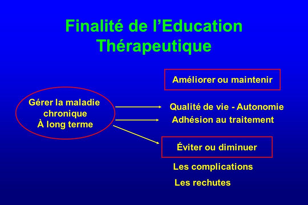 Finalité de l'Education Thérapeutique