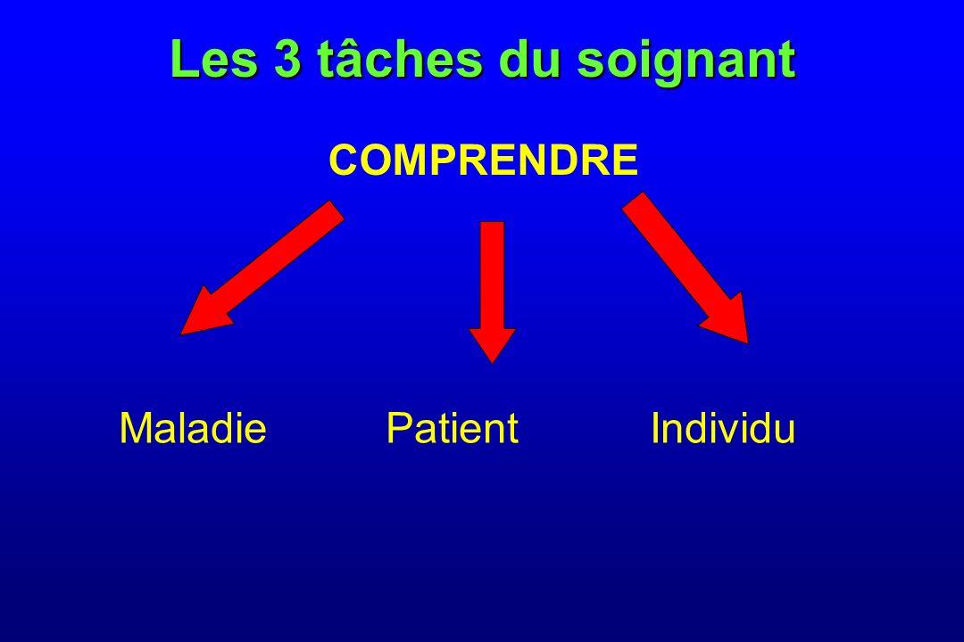 Les 3 tâches du soignant COMPRENDRE Maladie Patient Individu
