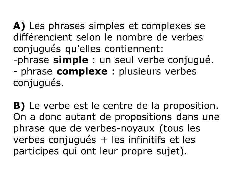 A) Les phrases simples et complexes se différencient selon le nombre de verbes conjugués qu'elles contiennent: