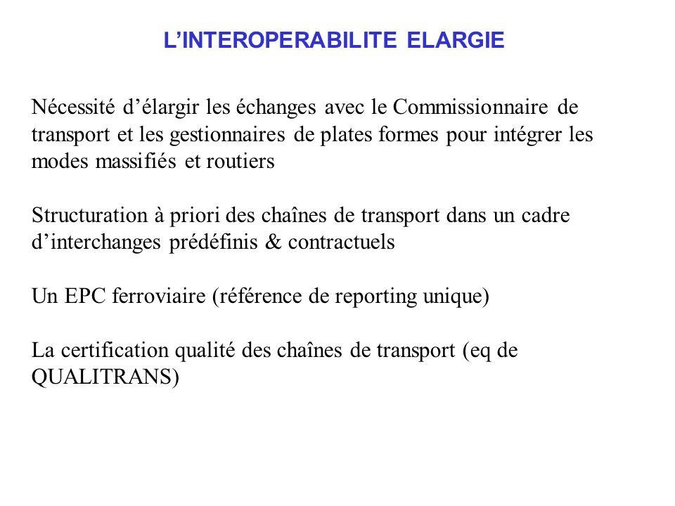 L'INTEROPERABILITE ELARGIE