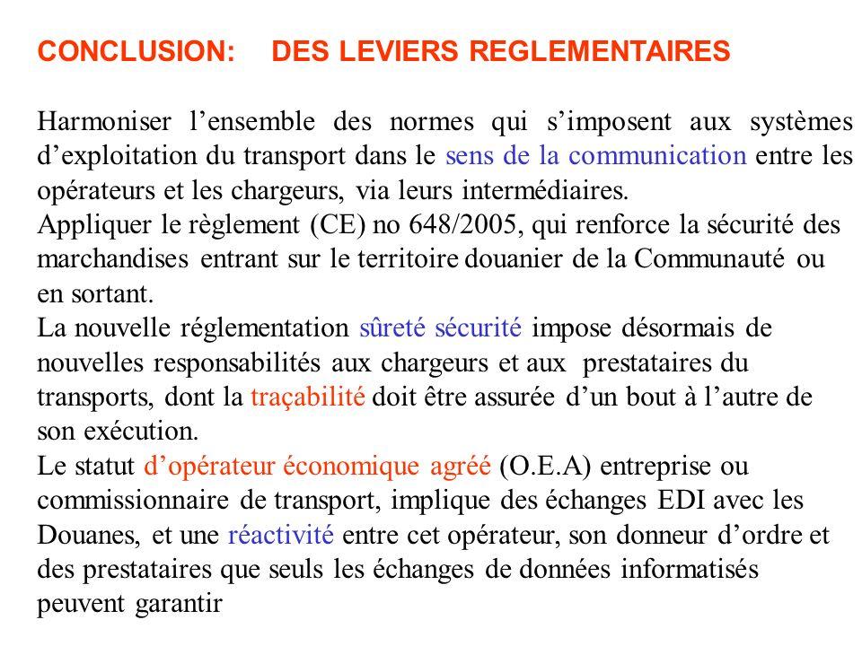 CONCLUSION: DES LEVIERS REGLEMENTAIRES
