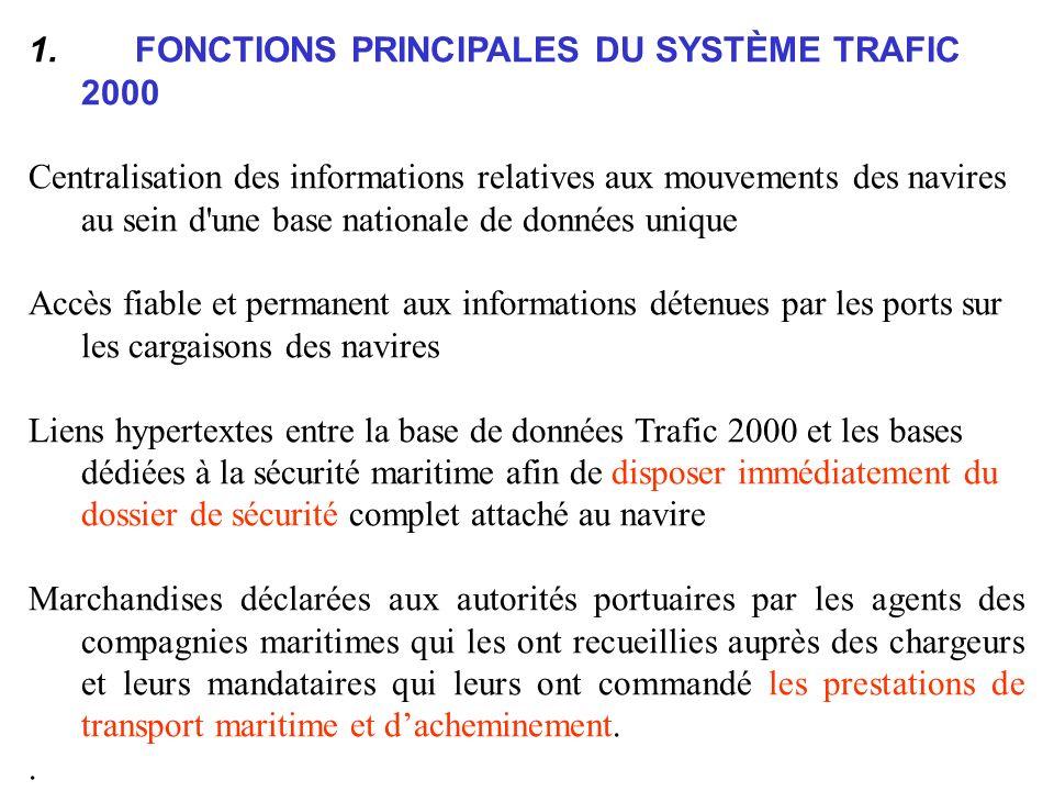 1. FONCTIONS PRINCIPALES DU SYSTÈME TRAFIC 2000
