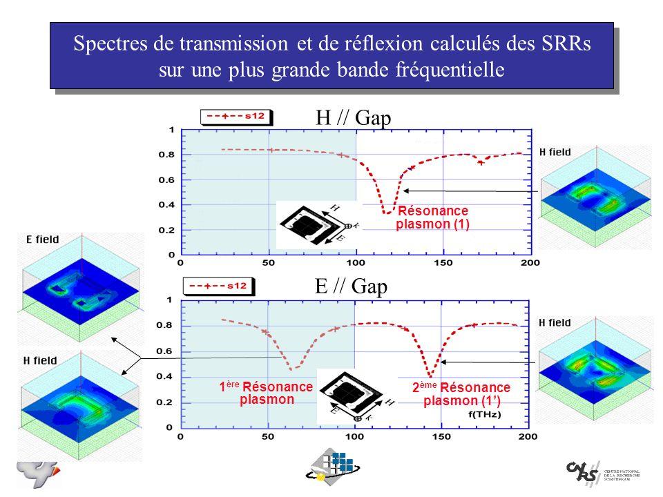 2ème Résonance plasmon (1')