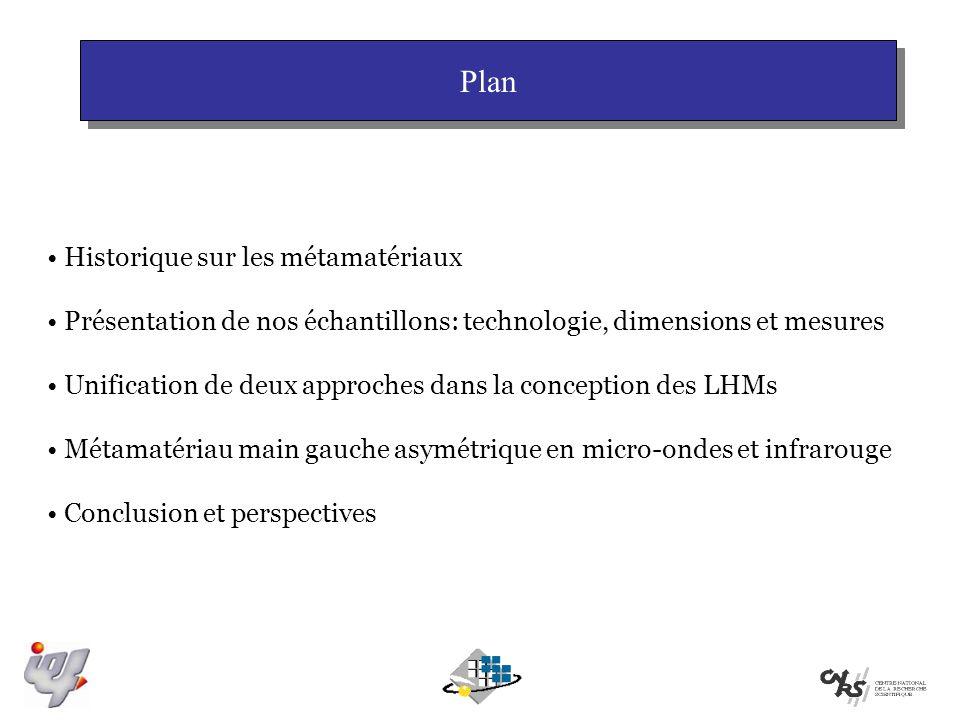 Plan Historique sur les métamatériaux