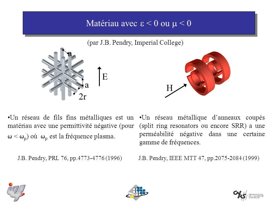 Matériau avec  < 0 ou  < 0