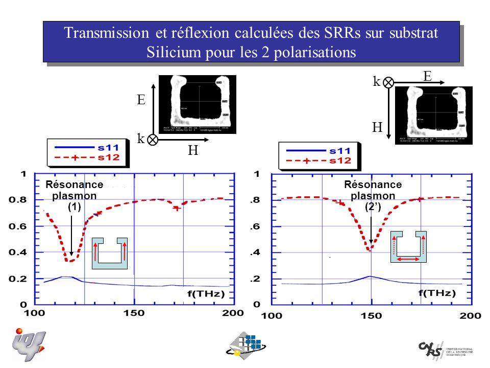 Transmission et réflexion calculées des SRRs sur substrat Silicium pour les 2 polarisations