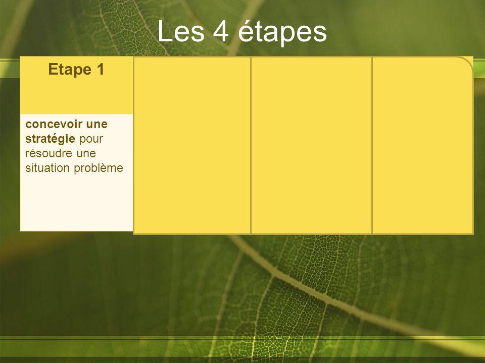Les 4 étapes Etape 1 Etape 2 Etape 3 Etape 4