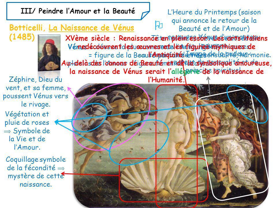 III/ Peindre l'Amour et la Beauté