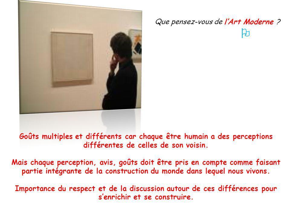 Que pensez-vous de l'Art Moderne