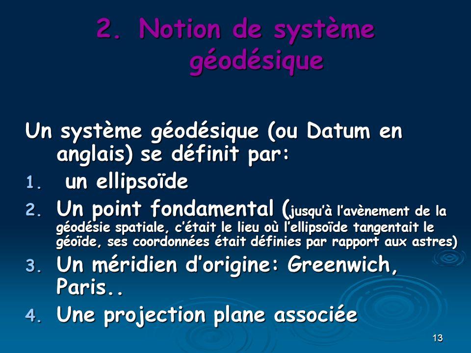 Notion de système géodésique