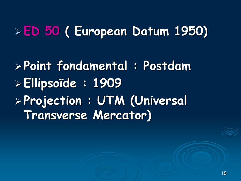 ED 50 ( European Datum 1950) Point fondamental : Postdam.