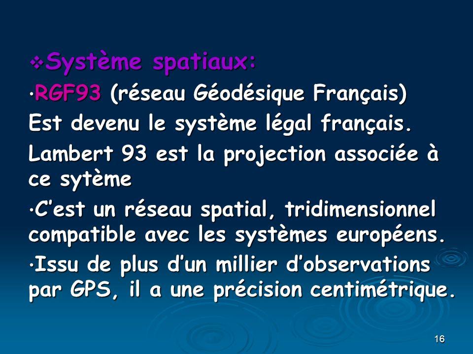 Système spatiaux: RGF93 (réseau Géodésique Français)