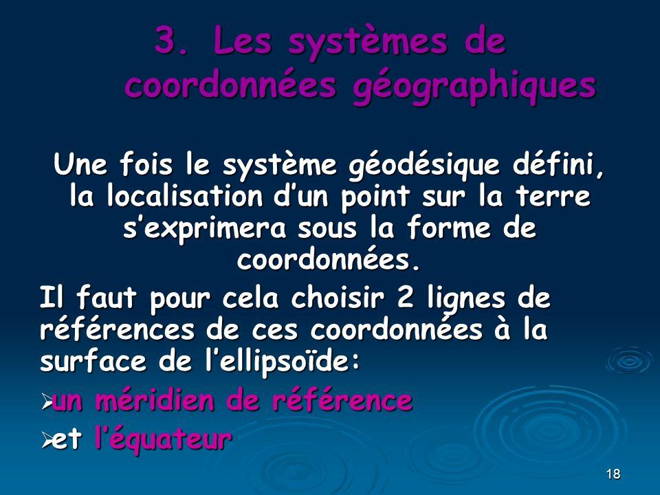 Les systèmes de coordonnées géographiques