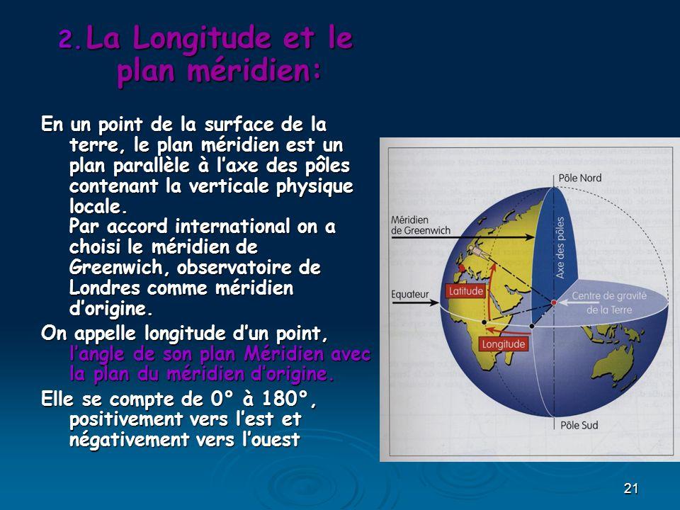 La Longitude et le plan méridien: