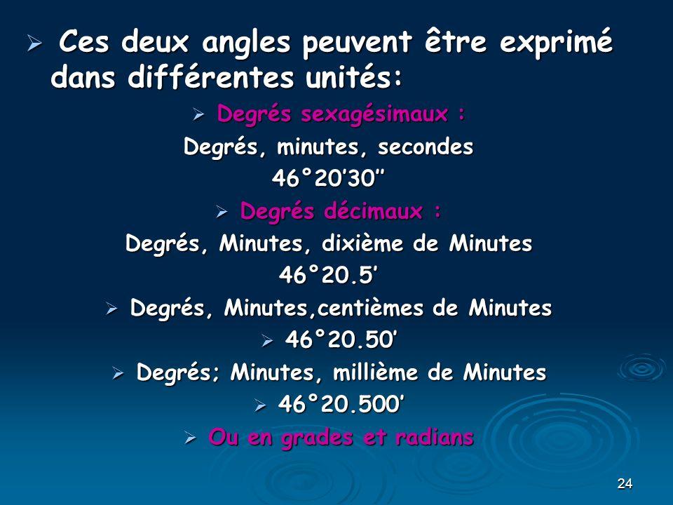 Ces deux angles peuvent être exprimé dans différentes unités: