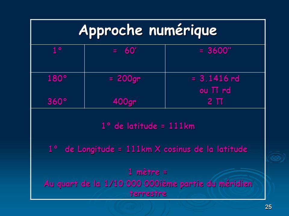 Approche numérique 1° = 60' = 3600'' 180° 360° = 200gr 400gr