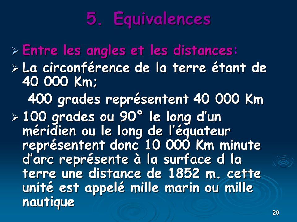Equivalences Entre les angles et les distances: