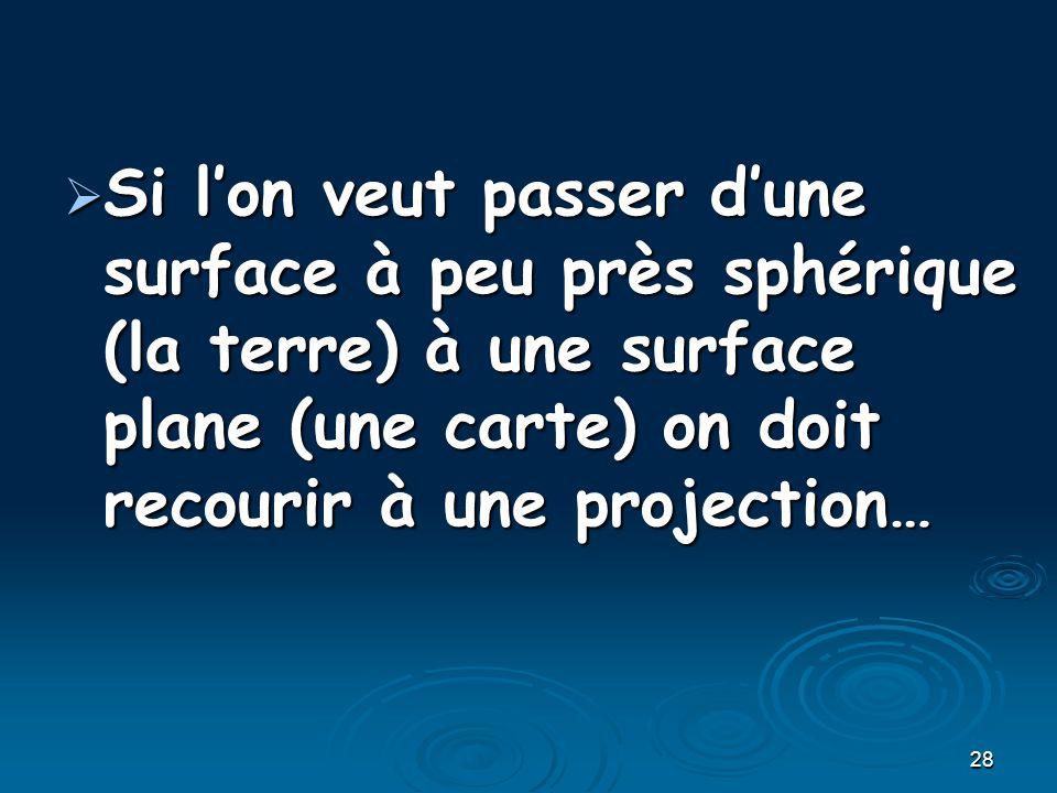 Si l'on veut passer d'une surface à peu près sphérique (la terre) à une surface plane (une carte) on doit recourir à une projection…