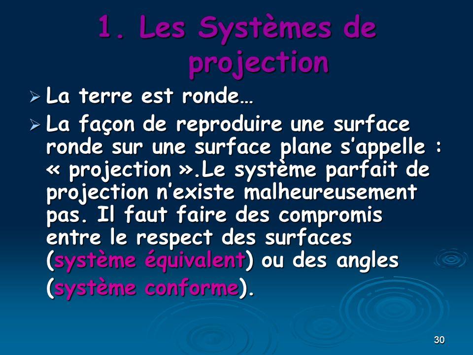 Les Systèmes de projection