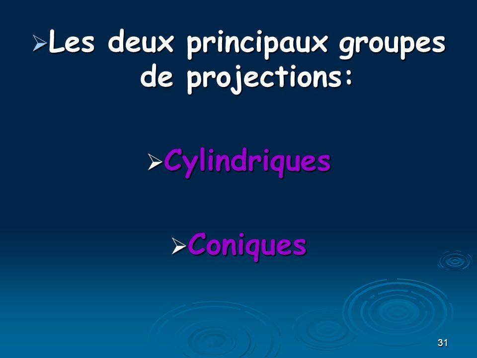Les deux principaux groupes de projections: