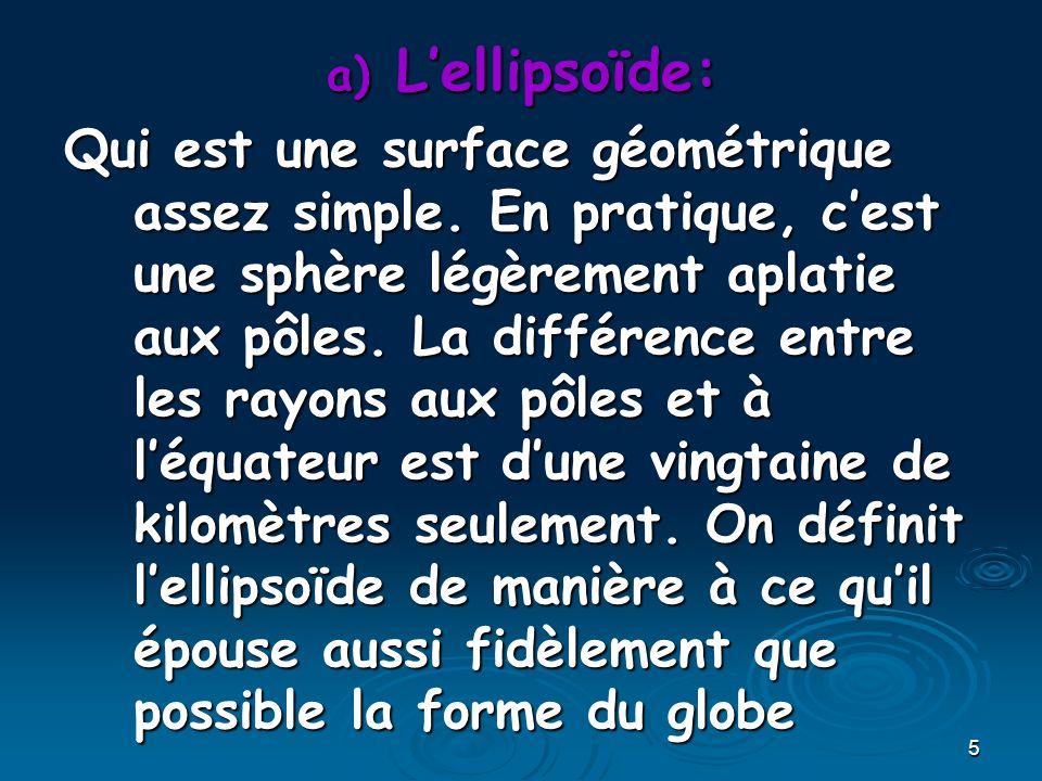 L'ellipsoïde:
