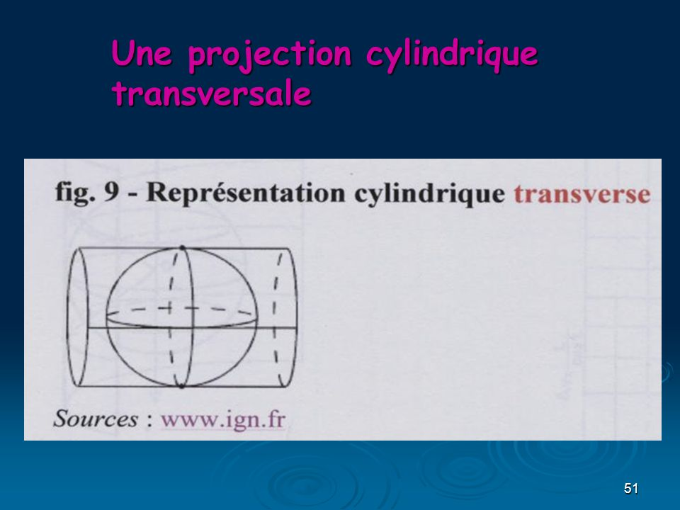 Une projection cylindrique transversale