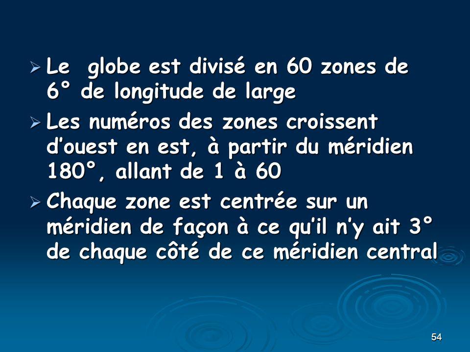 Le globe est divisé en 60 zones de 6° de longitude de large