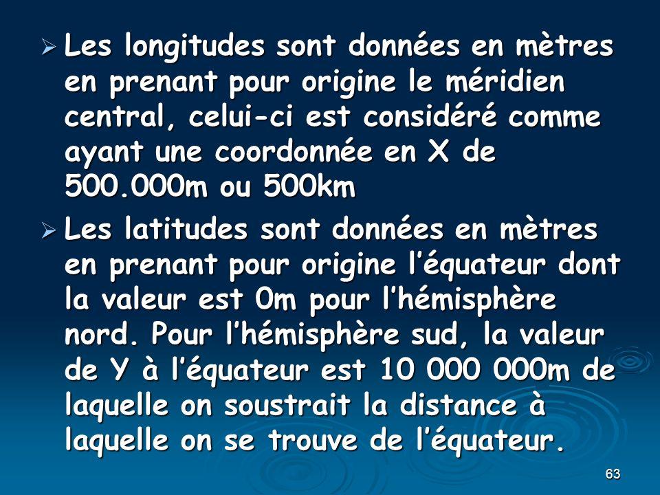 Les longitudes sont données en mètres en prenant pour origine le méridien central, celui-ci est considéré comme ayant une coordonnée en X de 500.000m ou 500km
