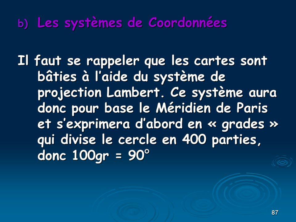 Les systèmes de Coordonnées