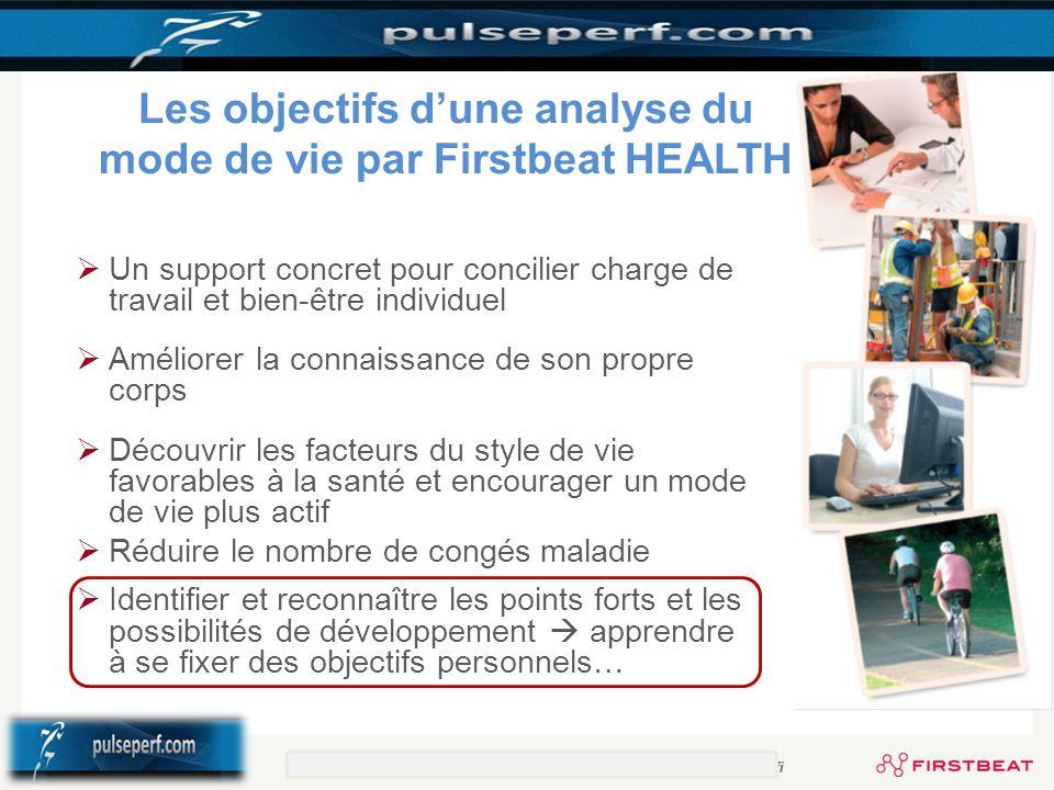 Les objectifs d'une analyse du mode de vie par Firstbeat HEALTH