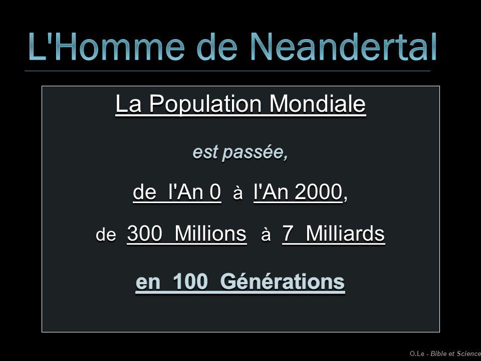 L Homme de Neandertal La Population Mondiale de l An 0 à l An 2000,