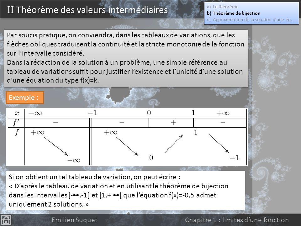 II Théorème des valeurs intermédiaires