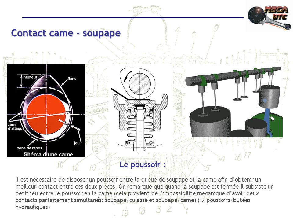 Contact came - soupape Le poussoir :