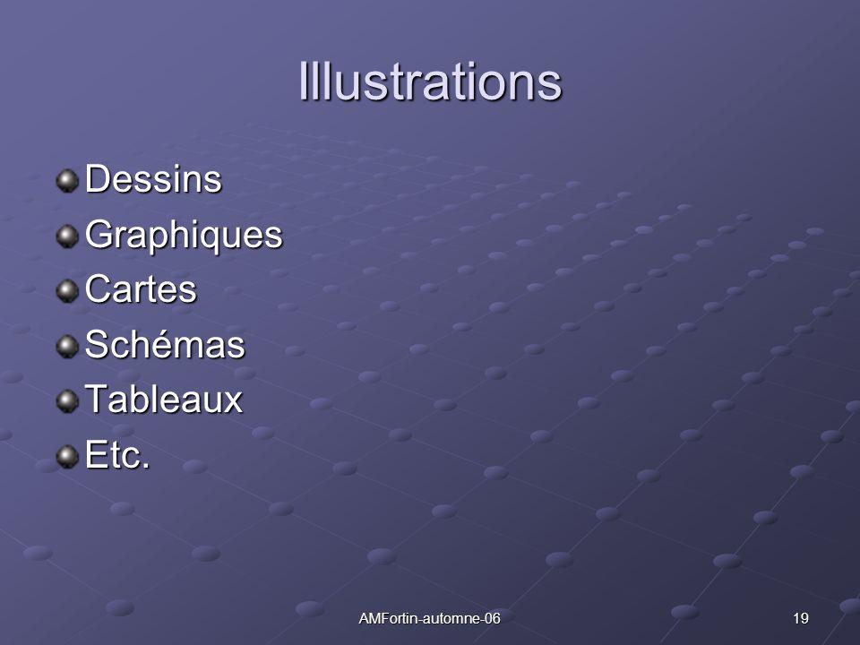 Illustrations Dessins Graphiques Cartes Schémas Tableaux Etc.