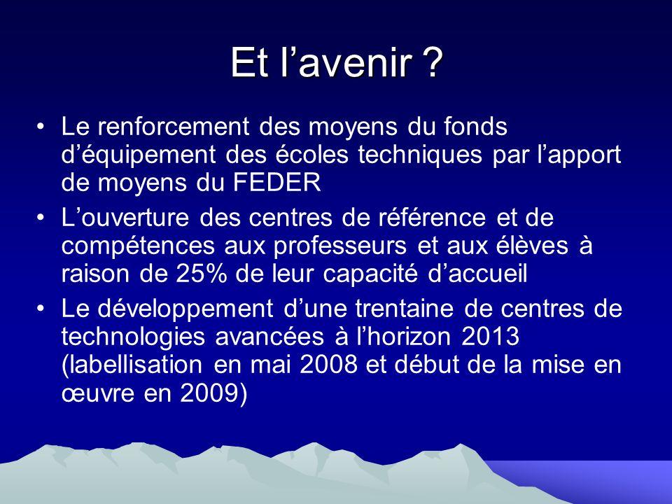 Et l'avenir Le renforcement des moyens du fonds d'équipement des écoles techniques par l'apport de moyens du FEDER.