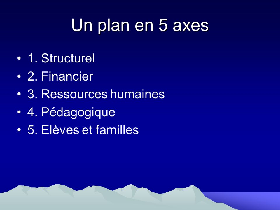 Un plan en 5 axes 1. Structurel 2. Financier 3. Ressources humaines