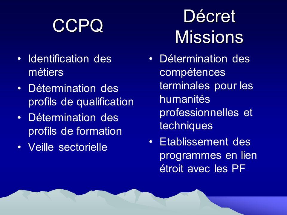 Décret Missions CCPQ Identification des métiers