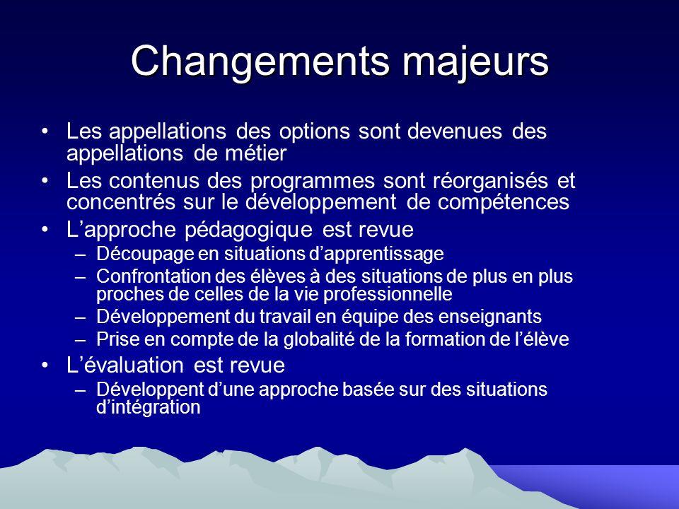 Changements majeurs Les appellations des options sont devenues des appellations de métier.