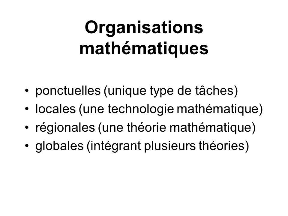 Organisations mathématiques