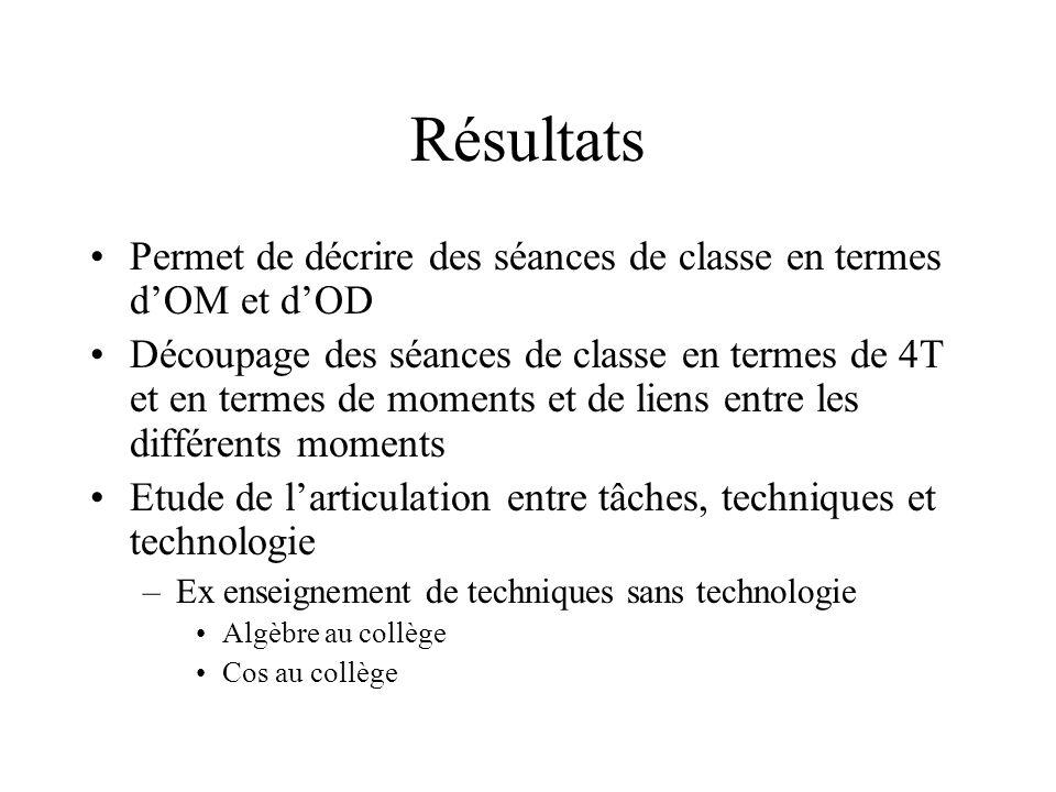 Résultats Permet de décrire des séances de classe en termes d'OM et d'OD.