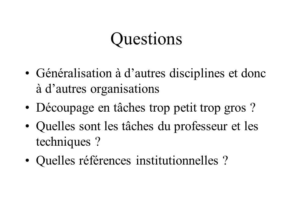 Questions Généralisation à d'autres disciplines et donc à d'autres organisations. Découpage en tâches trop petit trop gros