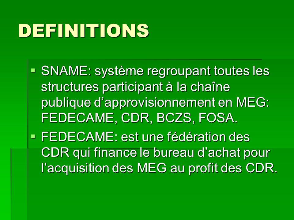 DEFINITIONS SNAME: système regroupant toutes les structures participant à la chaîne publique d'approvisionnement en MEG: FEDECAME, CDR, BCZS, FOSA.
