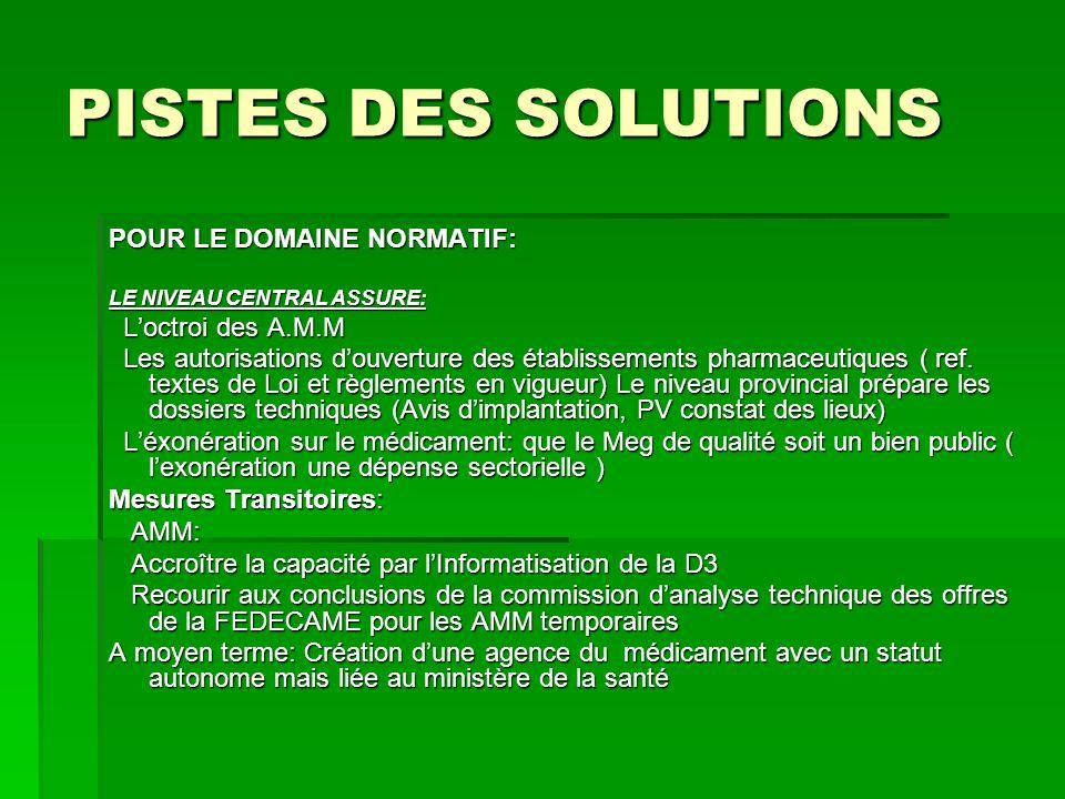 PISTES DES SOLUTIONS POUR LE DOMAINE NORMATIF: L'octroi des A.M.M